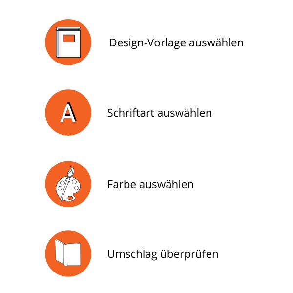 Coverdesigner Übersicht der 4 Schritte